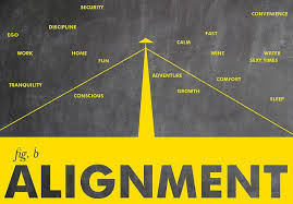 TRAINING BALANCING AND TOTAL ALIGNMENT