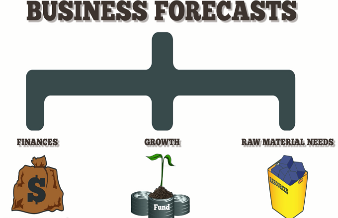 FORECASTING TECHNIQUE & BUSINESS