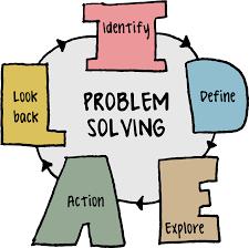 Informasi Pelatihan Analytical Thinking and Problem Solving di Jakarta