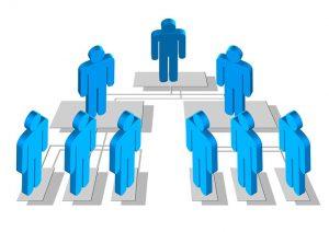 PELATIHANPelatih dalam Organisasi
