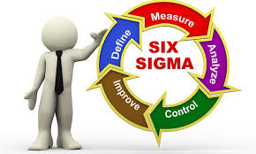 PELATIHANStrategi Six Sigma untuk Peningkatan Keuntungan