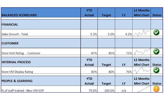 PELATIHAN Alignment Strategis untuk Menciptakan Sinergi Perusahaan Menggunakan Balanced Scorecard