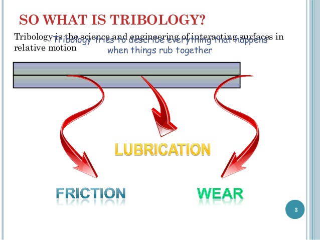 PELATIHAN Tribology (Gesekan, Kenakan, dan Lubrication)