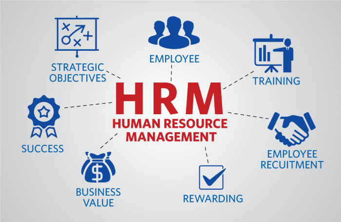 TRAINING FUNDAMENTAL HUMAN RESOURCE MANAGEMENT (COMPETENCY AS BASED FOR HR MANAGEMENT)