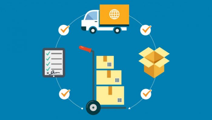 Operational Planning in Supply Chain Management