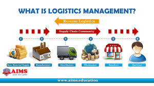 Pelatihan Manajemen Logistik Pelabuhan
