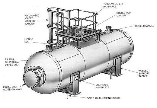 Pressure Vessel Valve