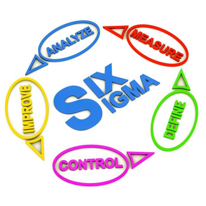 TRAINING AWARENESS SIX SIGMA